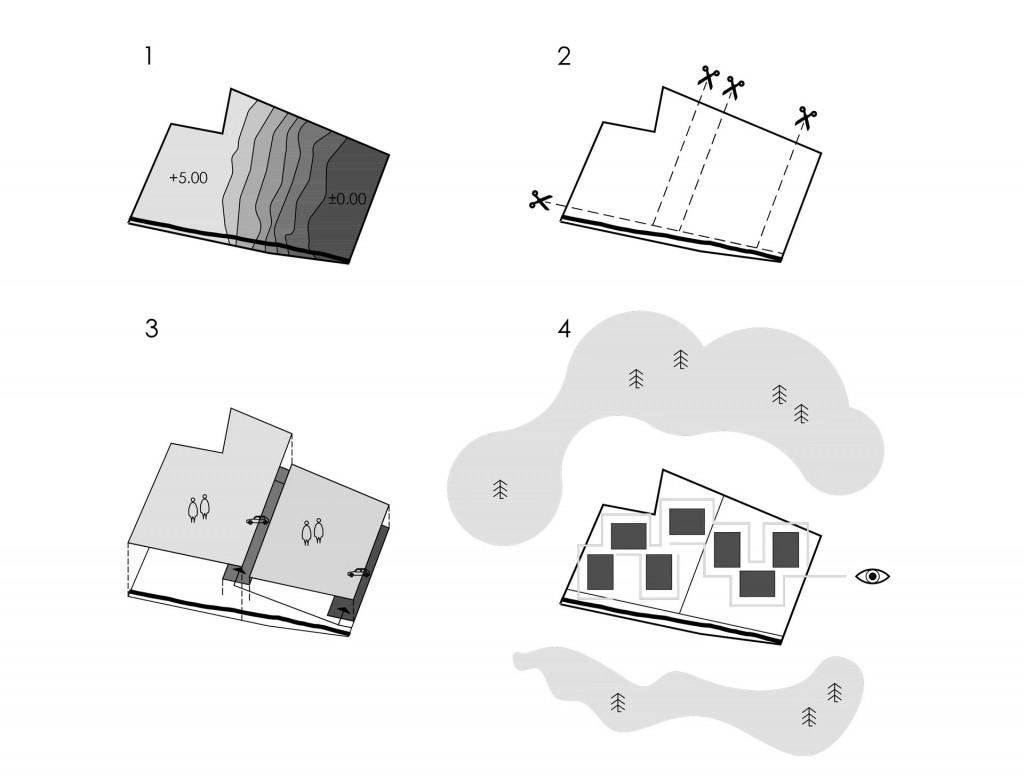 kubinis-metras_daugiabuciu-kvartalas-palangoje_schemos